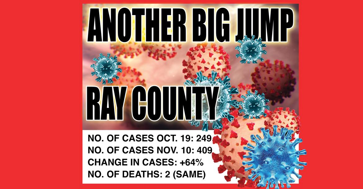 Ray County Covid-19 numbers, Source: Ray County Health Dept. • J.C. Ventimiglia | Staff